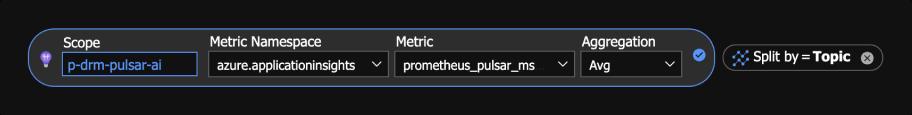 Auto-scaling an Azure Virtual Machine Scale Set from an external metric source